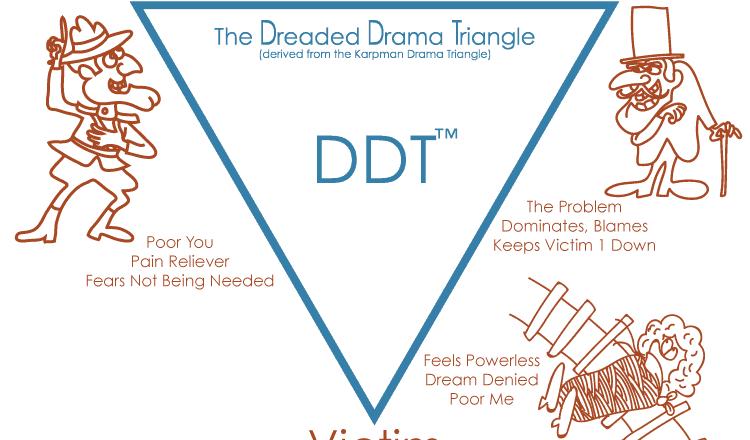 مثلث کارپمن